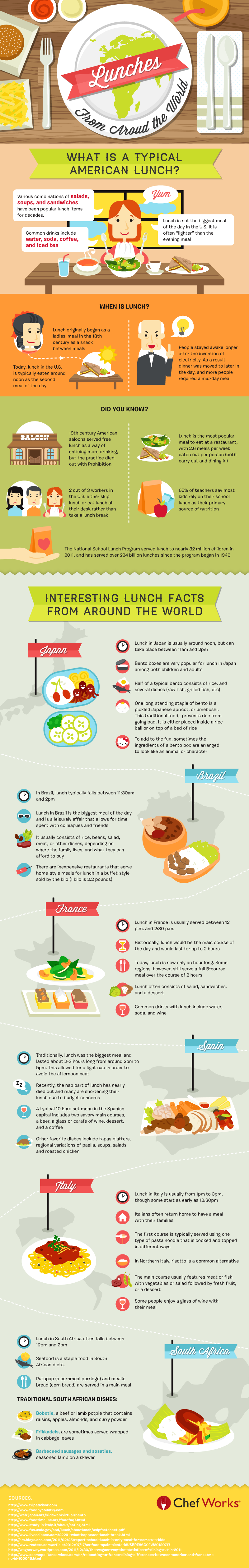 Lunches From Around The World Infographi