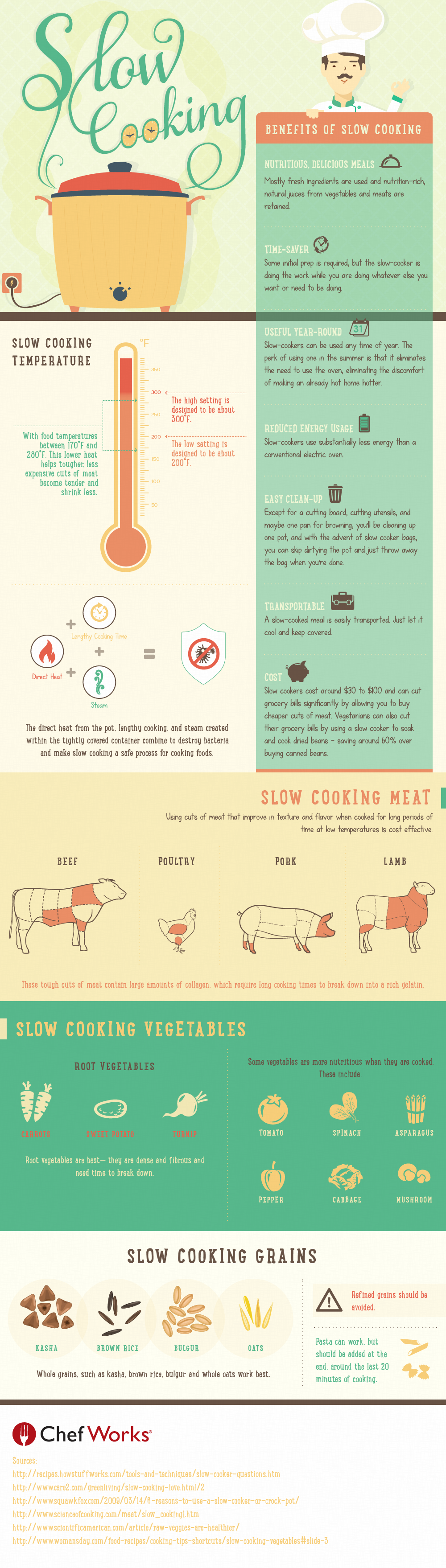 Slow Cooking 2.0-01 (1)